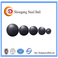 casting machine used low price resistant cast iron ball
