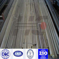 ISO certificated mini steel mill round bar manufacturer in Tianjin