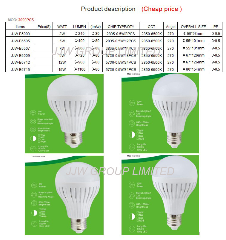 Brand new led bulb e27 10w made in China replacement g12 led bulb 7w 9w 3200k warm white