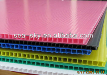 display board pp corrugated material