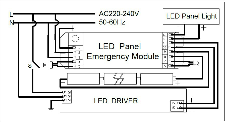 universal led emergency conversion kit for led panel led downlight