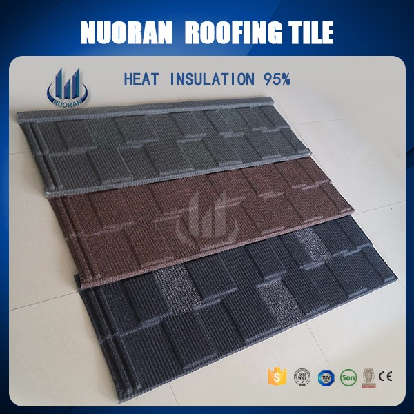 Cheap Wholesale Cheap Wood Shingles Roofing Materials,Factory Direct Decorative Interlocking Sheet Metal Roofing Solar Roof Shin