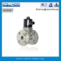 "3/4"" NO/NC 600LB Flange Stainless steel Explosion proof valve"