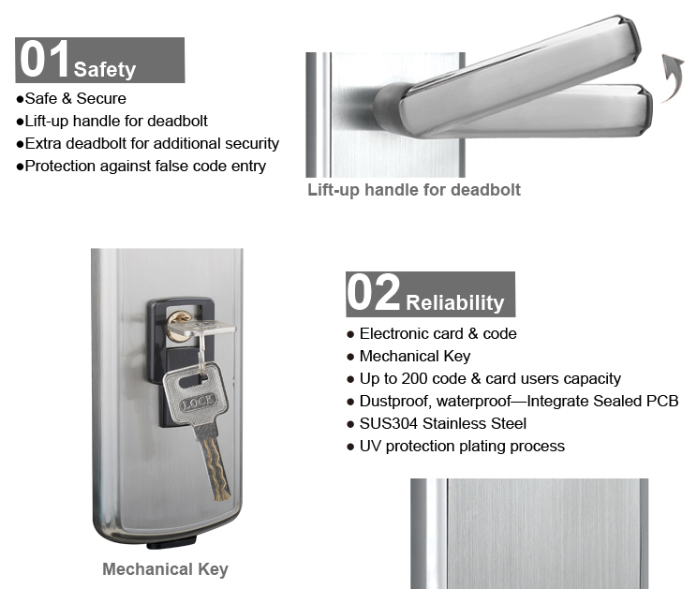 Home Security Locstar Factory Electronic Digital Door Lock