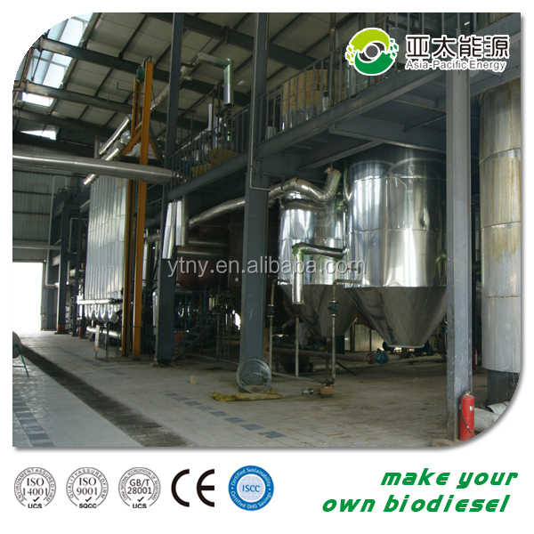 henan Asia-Paicfic Small scale biodiesel production plant using waste vegetable cooking oil