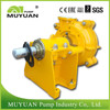 API High Quality Mud Centrifugal Slurry Pump for Ball Mill