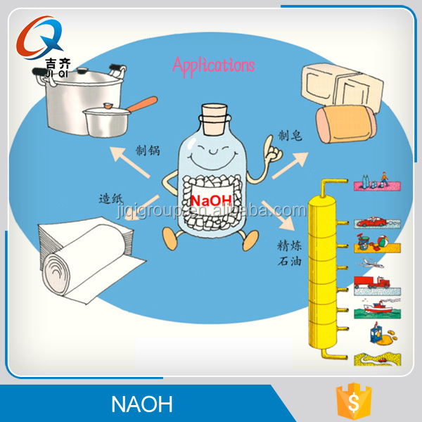 low price caustic soda for cleaner making sodium hydroxide solution naoh lye