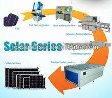 China Solar Panel Manufacturing Machines, Wuhan PV Solar Module Production Line