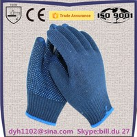 Alibaba China Industrial Finger Cover