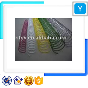 high quality spring steel wire