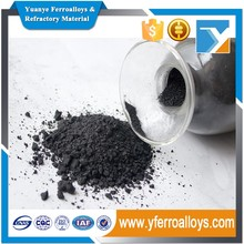 highly efficient micro silica / silica fume