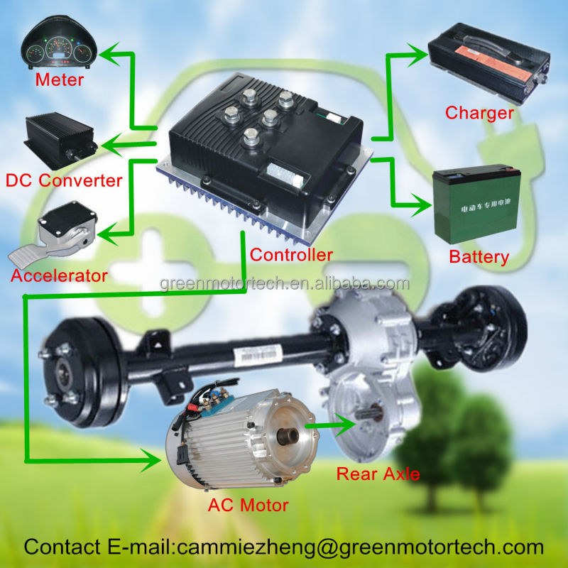 ac electric car motor. AC Motor 48v 4kw Electric Car Kit For Golf Cart Ac