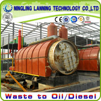 best price and best quality waste plastic pyrolysis to oil machine