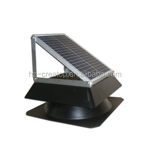 20w Bathroom Solar Battery Operated Exhaust Fan Buy Battery Operated Exhaust Fan Solar Battery