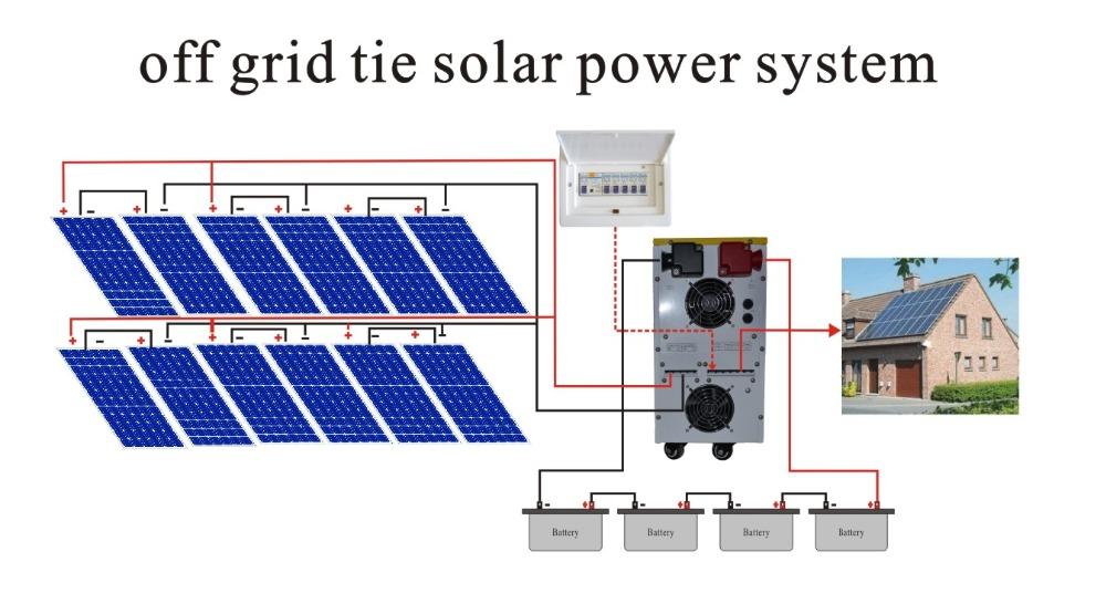 Grid Tie Solar Power System Home Solar Systems 1kw 2kw 3kw