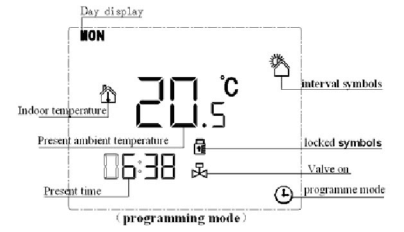 Large Digital Touch Screen Room Temperature Control Thermostat