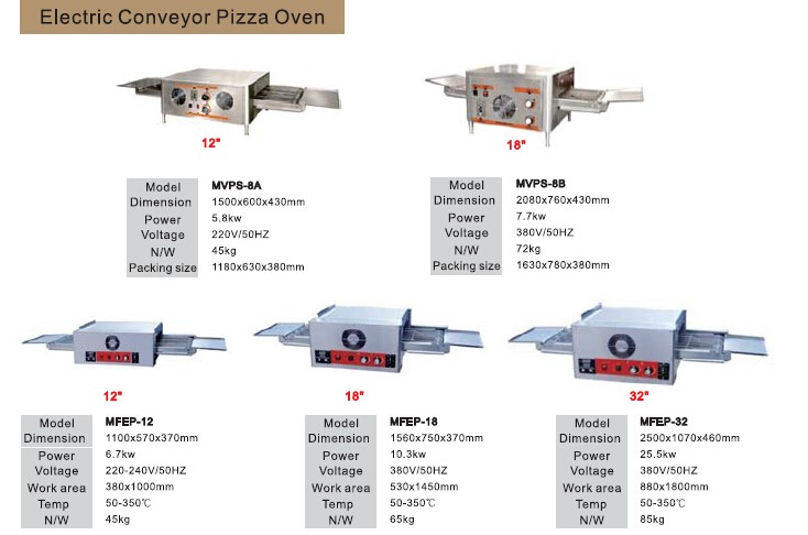 2016 New Electric Conveyor Pizza Ovens CE approval