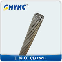 ACSR Aluminum Conductor Steel Reinforced acsr conductor bs215 tiger