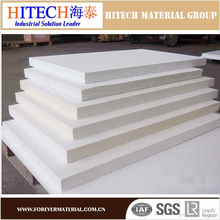 competitive advantage in price zibo hitech 10mm refractory board for copper furnace