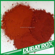 High Tinting Strength H130 Red Iron Oxide for Furniture Paint