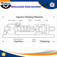 small plastic injection moulding machine price