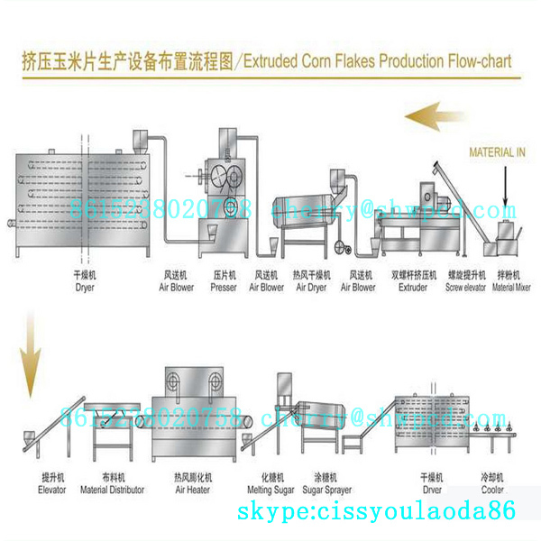 Stainless Steel Flow Chart Extruded Corn Flakes Production Line