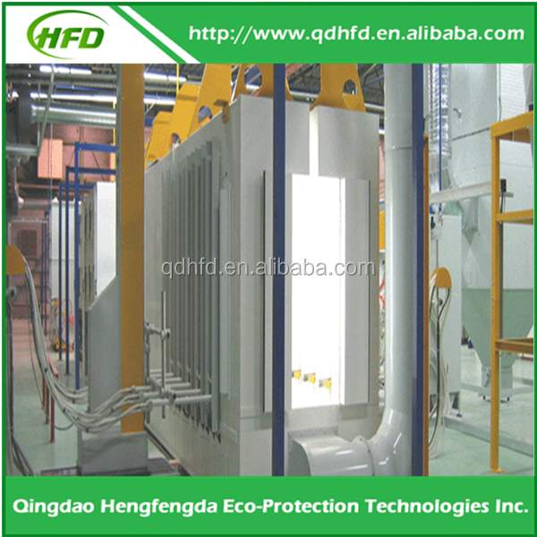 Automatic titanium nitride coating equipment