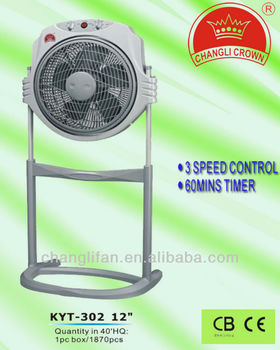 12 inch stand electric box fan