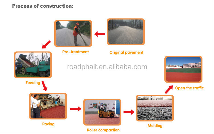 Colored cold modified asphalt mixture by using paving equipment