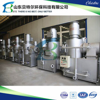 Waste Management Incinerator, Garbage Treatment Incinerator, Medical Waste Disposer