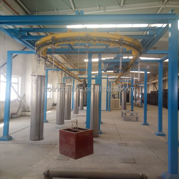 MDF painting plant made in China CE quality automatic powder coating line for MDF