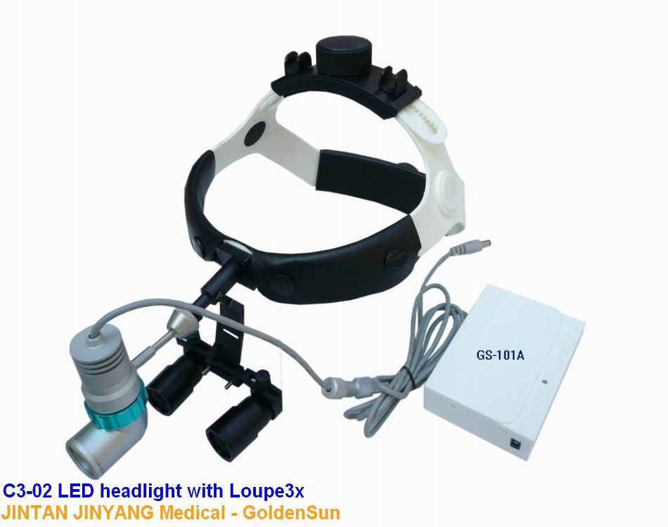 surgical loupes medical optical magnifying glass with led head light