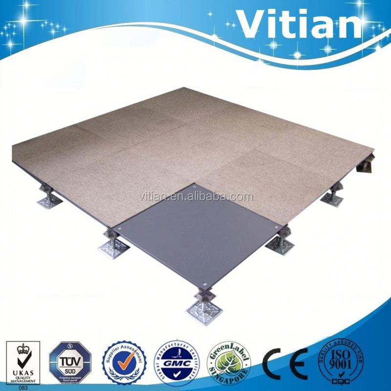 Manufacturer Hot Sale prevent static validly