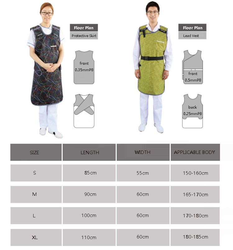 wrap around medical x ray apron