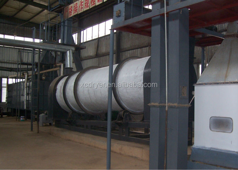 industrial rotary dryer/drier/drying equipment /drying machine widely used in mining