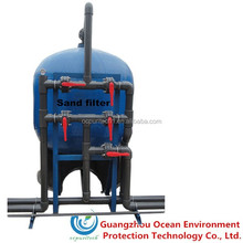 water treatment plant with sand filter and carbon filter softener