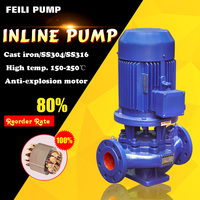 Electric Water Pump 10hp Water Pump