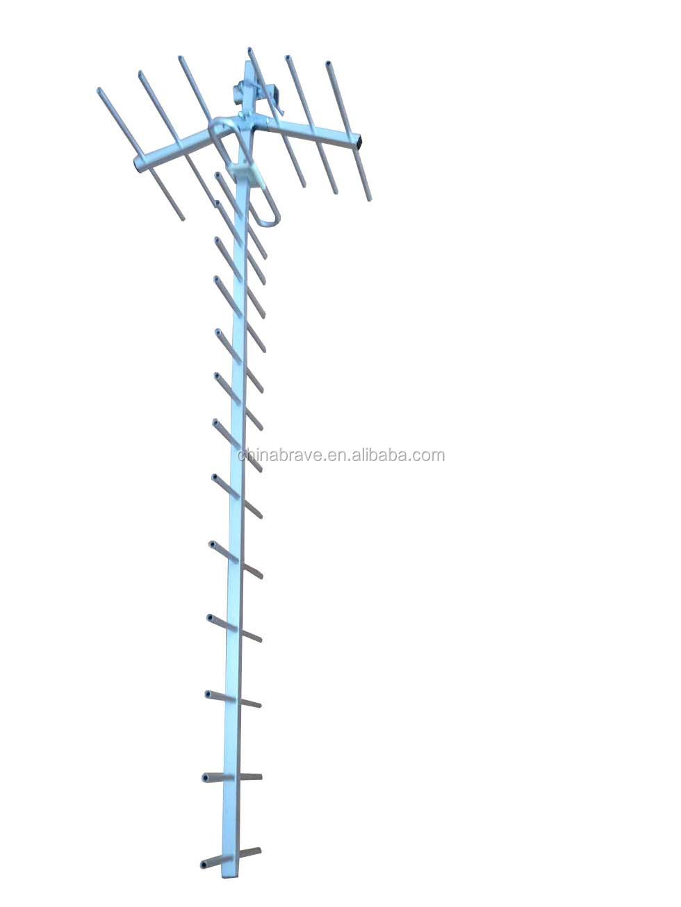 good directional yagi antenna v  h yagi antenna signal