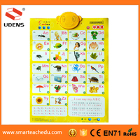 2015 New Function play sound/music/story Malaysia Phonetic Alphabet Kids Wall Picture Made in China