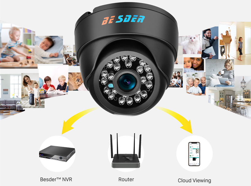 BESDER Ready To Ship 1080P 960p 720P CCTV Ip Dome Camera Security  Onvif FTP Photo P2P Indoor Camera Surveillance Ip