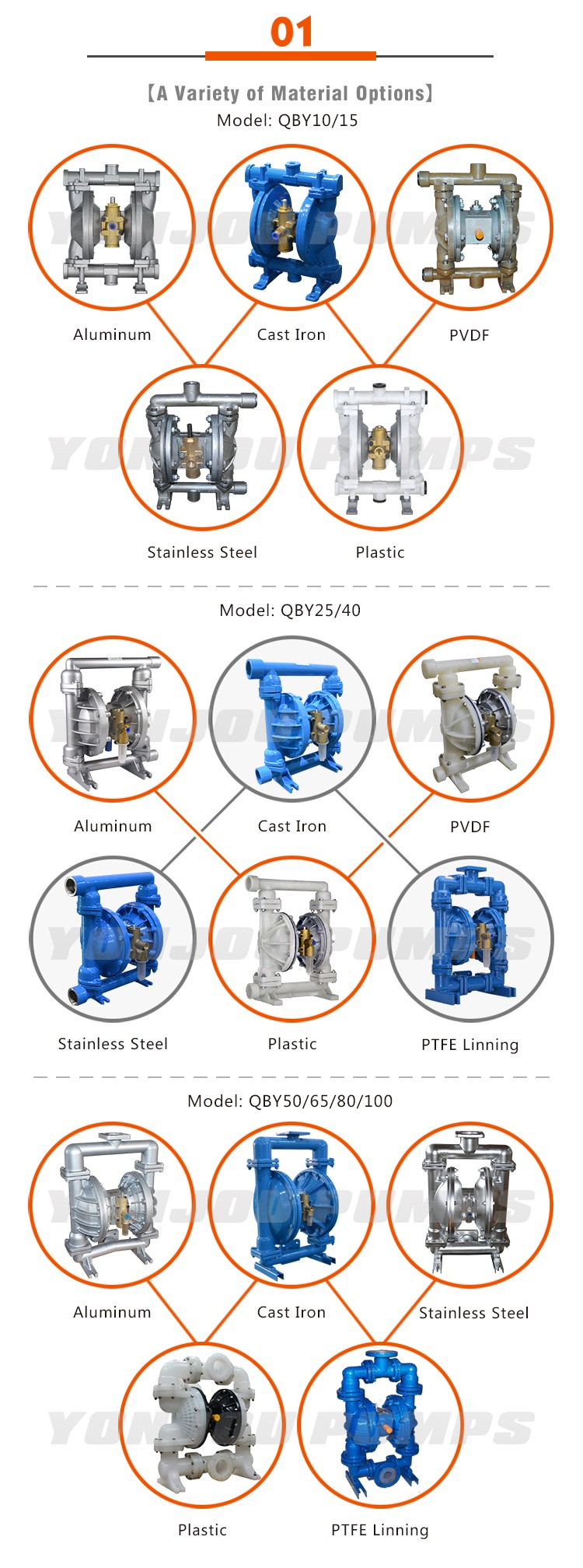 AODDP stainless steel cast iron PVDF PTFE Telfon acid pump, Aluminum air diaphragm pump cast iron pneumatic water pump