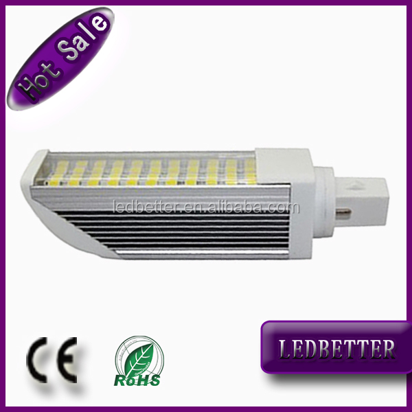 Hot sale uv pl light
