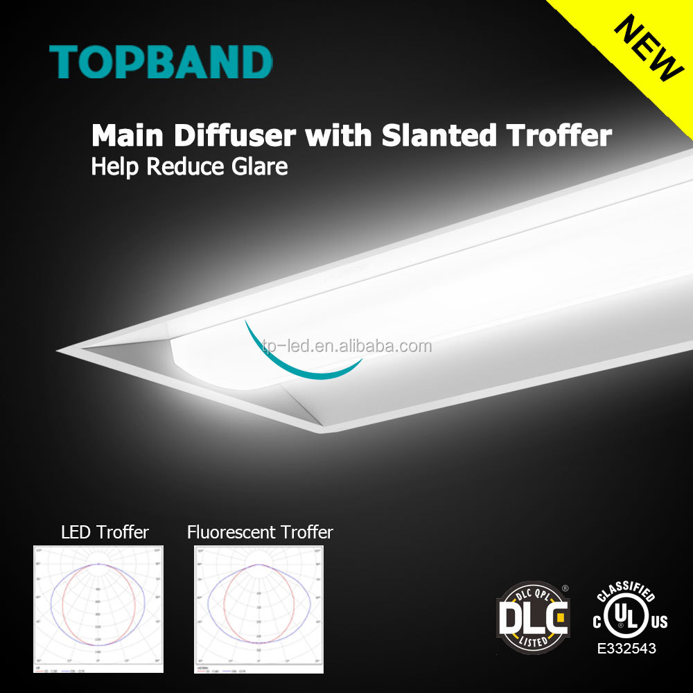 Topband NEW 130lm/w,DLC Listed 50W recessed led troffer light dimmable ac100-277v 5000lm 5years