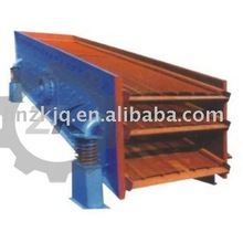 Circular Vibrating Screen For Hot Sale In India