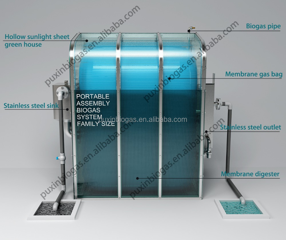 Mini Biogas Plant : Beautiful assembly mini biogas plant made in china buy