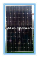 Aluminum Extrusion Solar Panel Supplier in Philippines