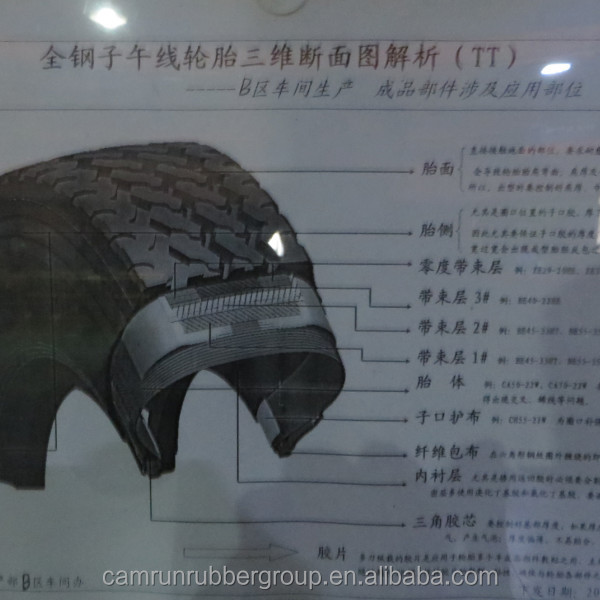 camrun 11r22.5 truck tires price 11R22.5 11R24.5 295/75R22.5 commercial truck tire