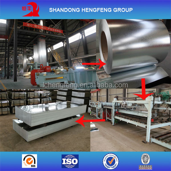 GI/Galvanized steel coil/PPGI/ Corrugated Metal House Roofing Sheet SGCC
