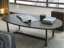 European style furniture pictures of decorated coffee tables for home use