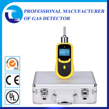 Portable high accuracy NH3 ammonia gas meter